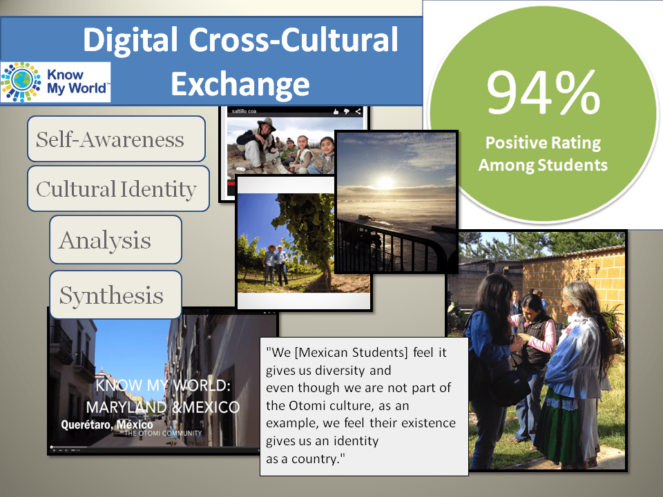 Teachers who have experienced a Know My World digital exchange are able to incorporate the whole-child while managing various challenges, resulting in a high approval rate from students.