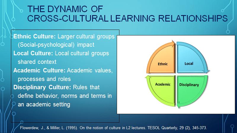 learnrelation-slide-kmw